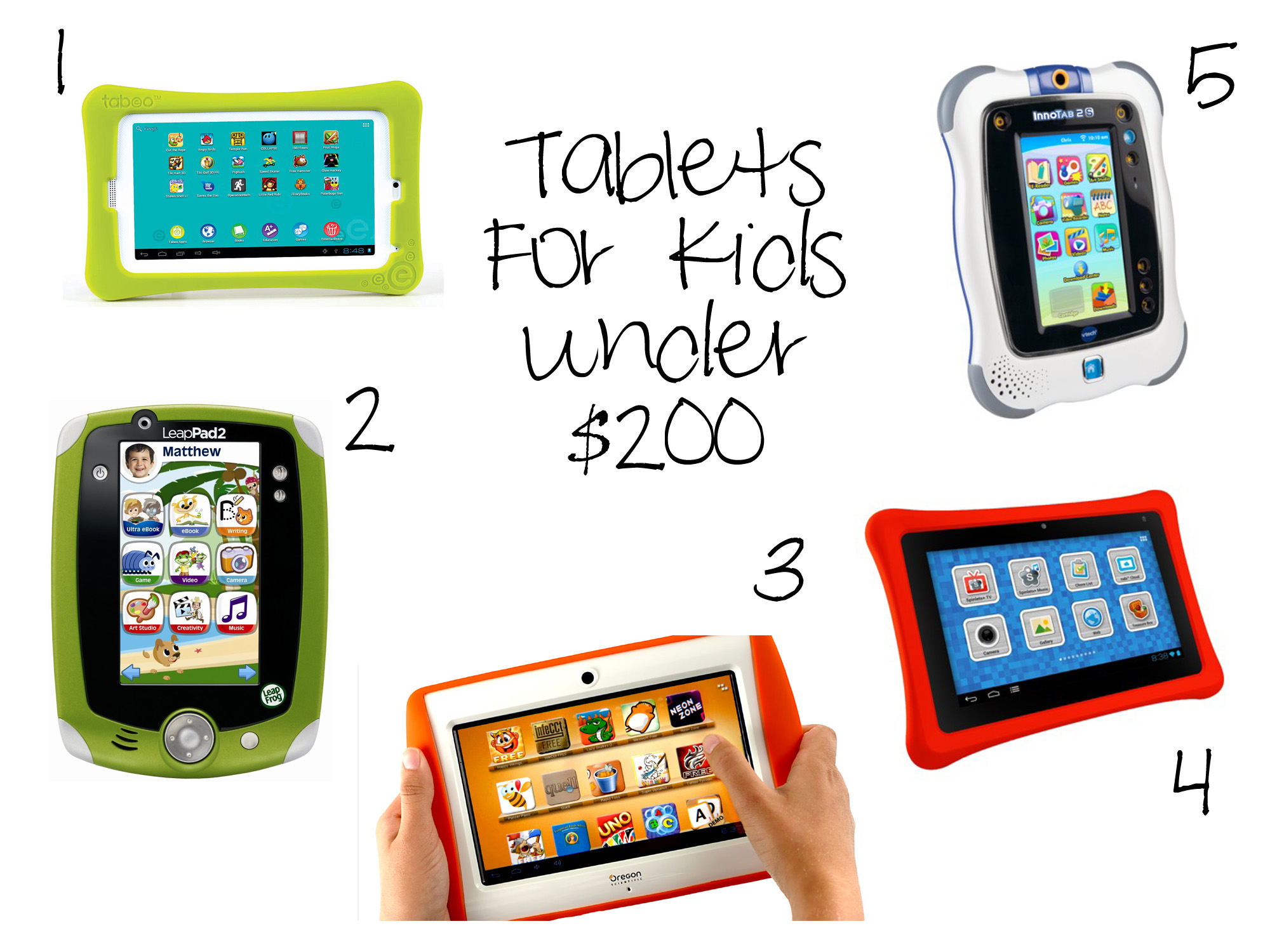 Kids Tablets under 200